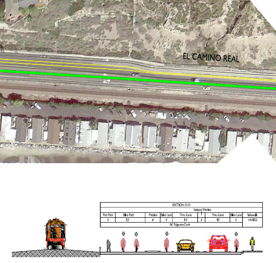 Cross section of El Camino Real (Pac. Coast Hwy) in San Clemente shows sidewalks, two lanes for cars, two bike lanes, and a new multi-use trail that even separates pedestrians and bicylists.